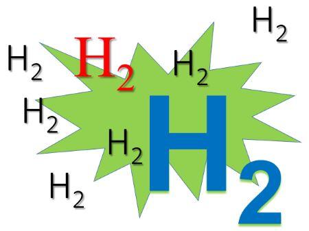 Hidrojen Enerjisi Nedir ve Nasıl Üretilir? (Avantajları ve Dezavantajları)